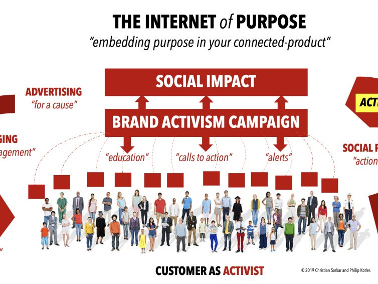 """How Brands can Create an """"Internet of Purpose"""""""